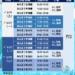 新北市三鶯國民運動中心-109游泳夏令營體驗課